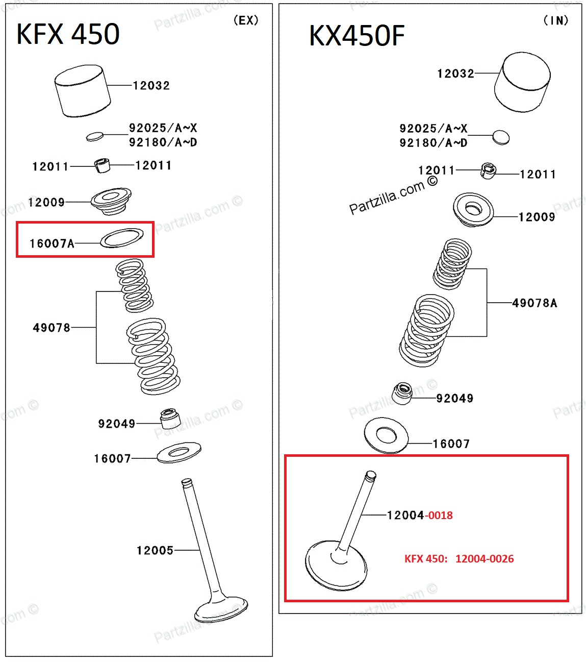 kx450 intake valves on kfx450 - kawasaki kfx450 forum ... 08 chevy silverado wiring diagram 08 kawasaki kfx450r wiring diagram
