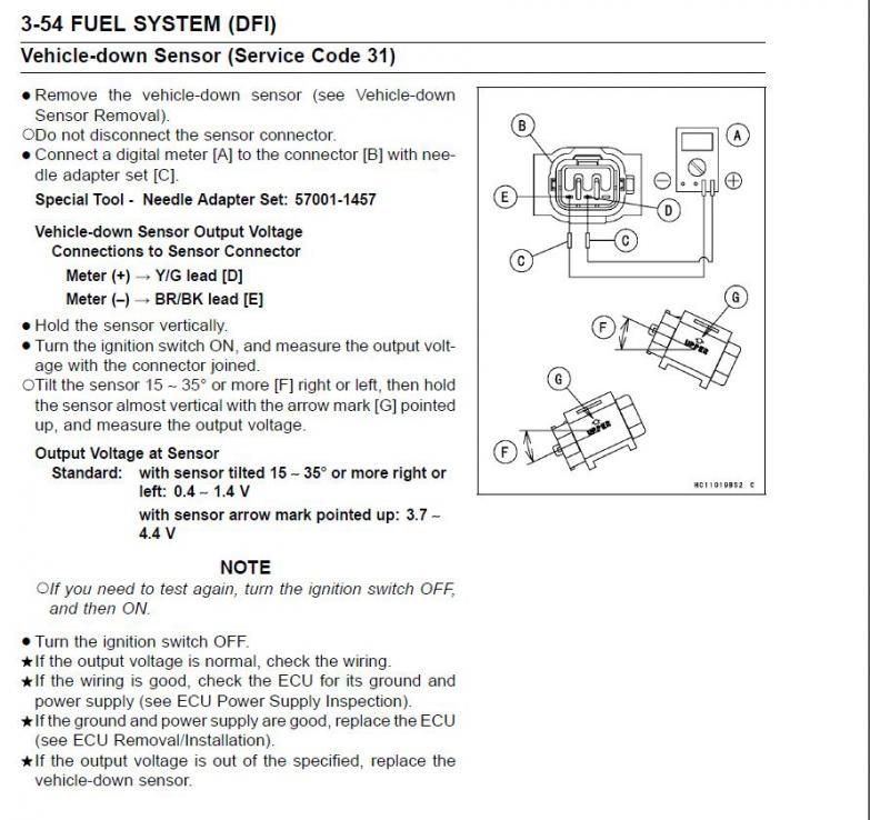 2008 Kfx450 Wiring Gremlins Or Kawasaki Forum Rhkfx450hq: Kfx 450 Wiring Diagram At Elf-jo.com