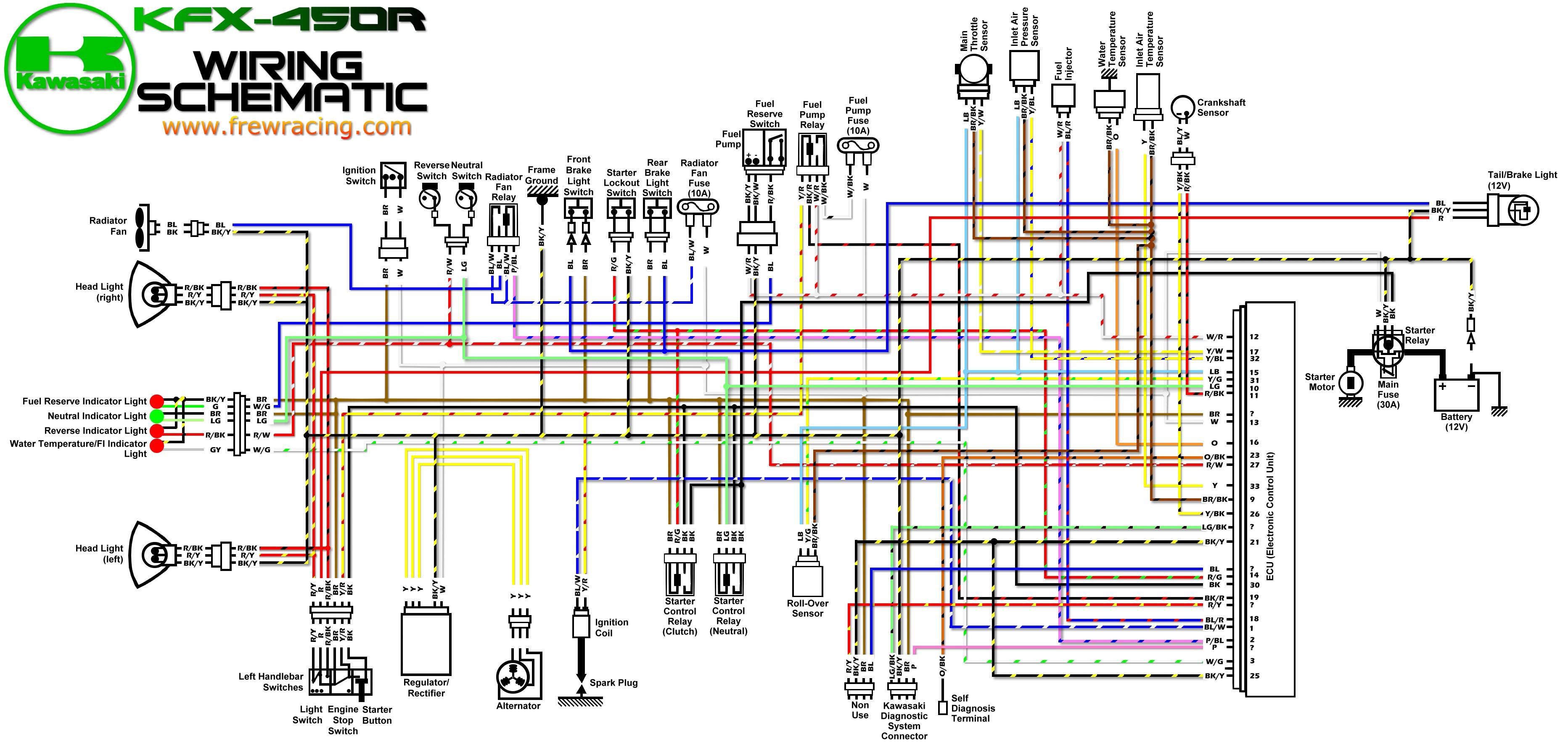 Charmant 2006 Kfx 400 Schaltplan Bilder - Elektrische Schaltplan ...