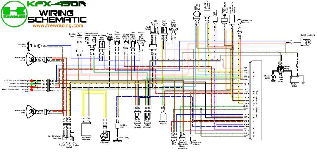 Kfx 400 Wiring Diagram - 3.www.cryptopotato.co •  Polaris Clic Wiring Diagram on polaris tools, polaris cycles, polaris carburetor problems, polaris transmission, polaris fuel pump, polaris truck, polaris mv850, polaris ignition system, polaris schematics, polaris logo decal, polaris renegade, polaris solenoid wiring, polaris carburetor adjustment, polaris adventure, polaris starfire, polaris edge x, polaris roadster, cnc machine control diagram, polaris primary clutch, polaris mv7,